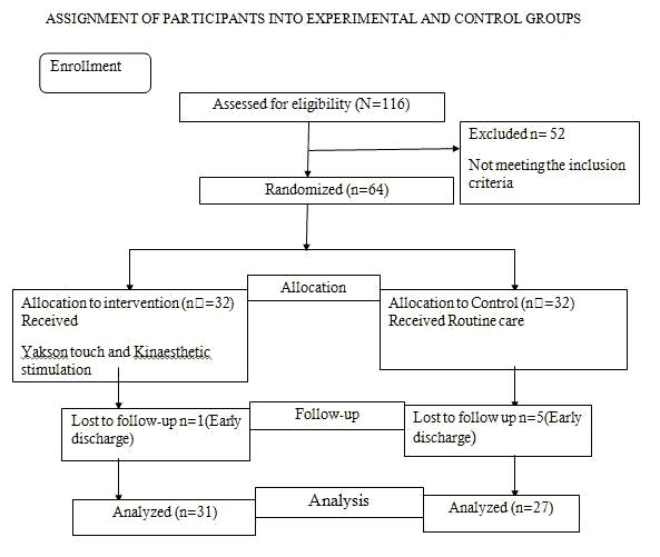 current-pediatric-consort