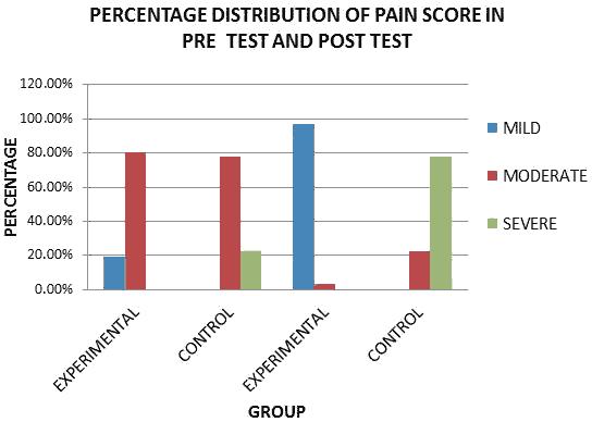 current-pediatric-percentage