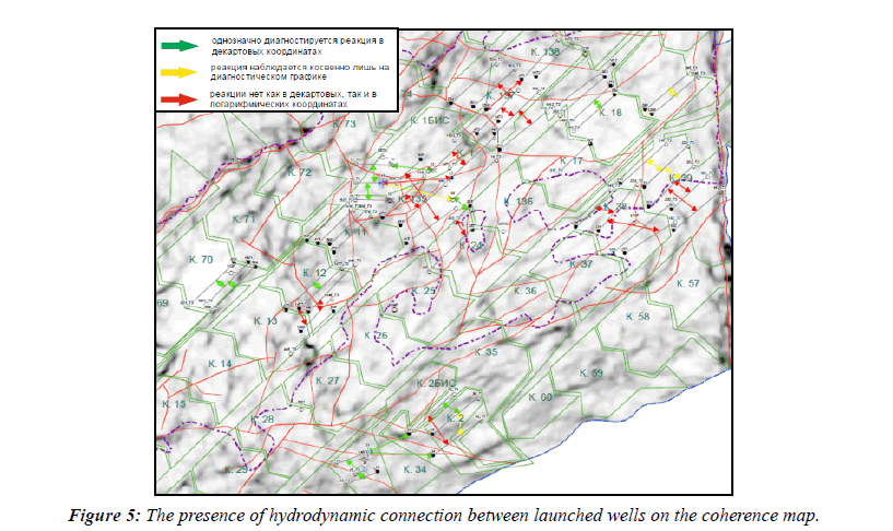 waste-management-coherence-map