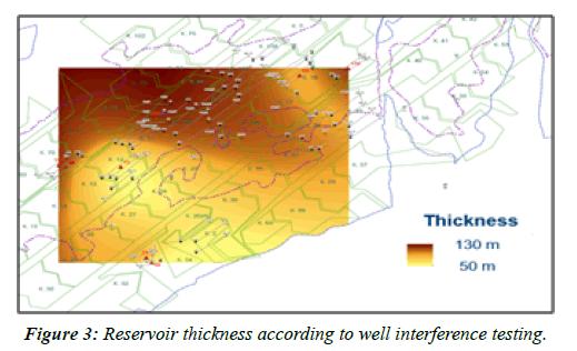 waste-management-reservoir-thickness