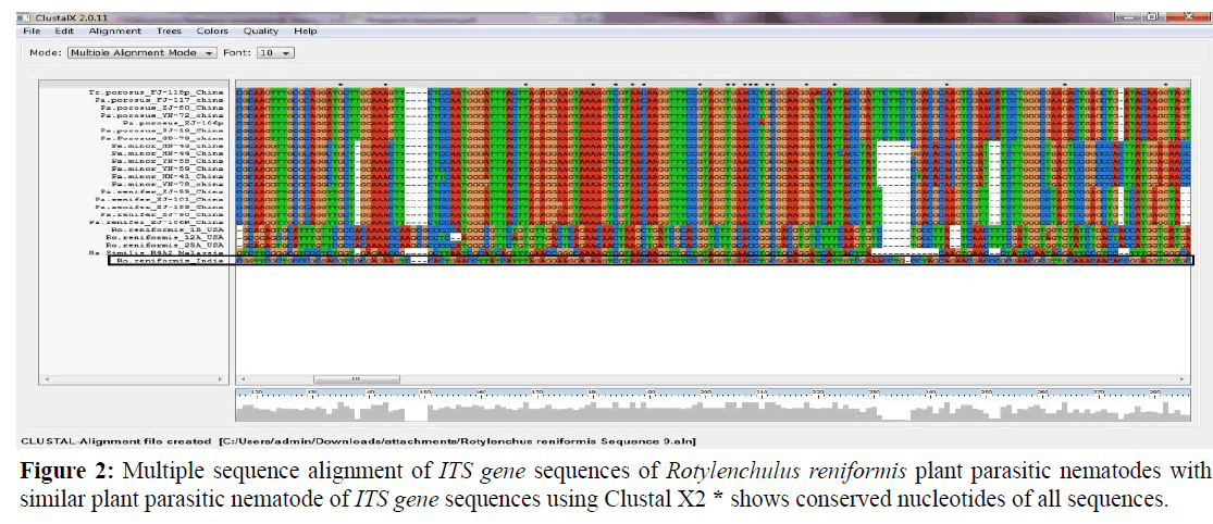 Pure-Applied-Zoology-Multiple-sequence