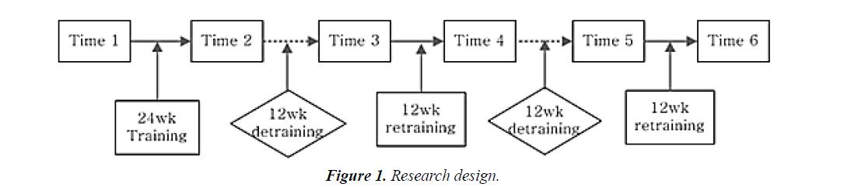 aging-geriatric-psychiatry-research-designs