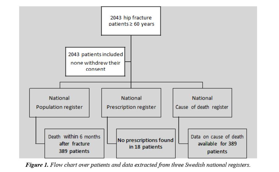 aging-geriatric-psychiatry-swedish-national-registers