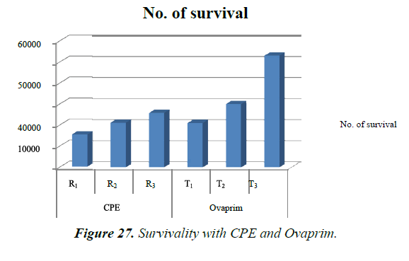 agricultural-science-botany-Survivality-CPE