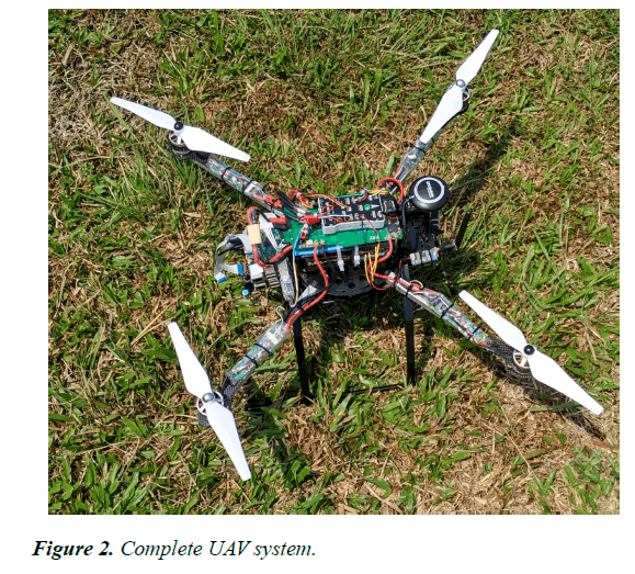 agricultural-science-botany-UAV-system