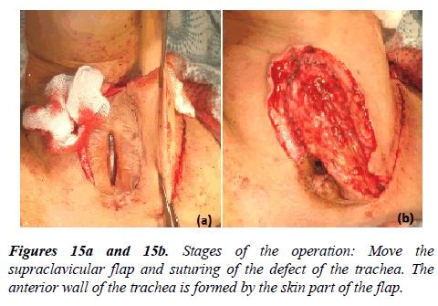 annals-cardiovascular-skin-part