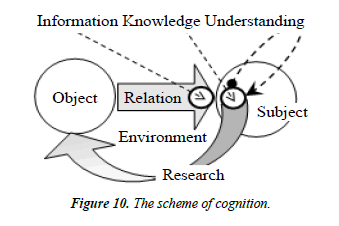 applied-mathematics-statistical-applications-cognition
