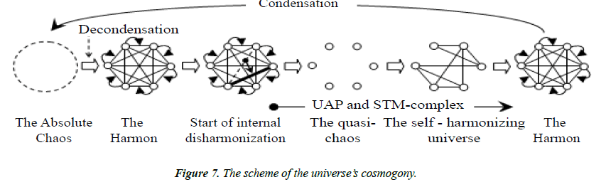 applied-mathematics-statistical-applications-cosmogony