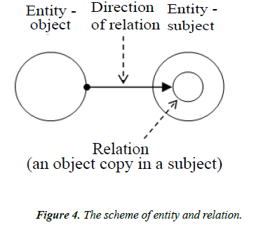 applied-mathematics-statistical-applications-entity