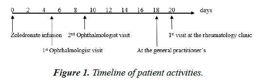 archives-general-internal-medicine-patient-activities
