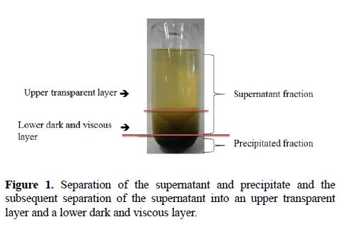 biochemistry-biotechnology-Separation-supernatant