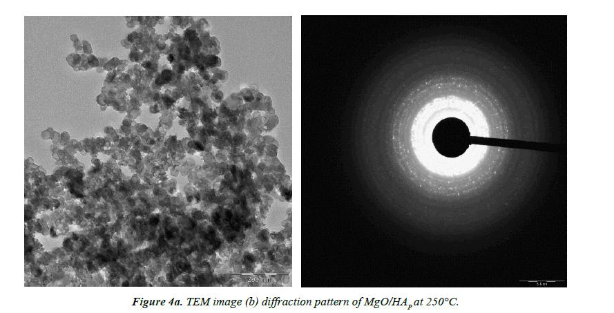 biology-medicine-case-report-diffraction-pattern