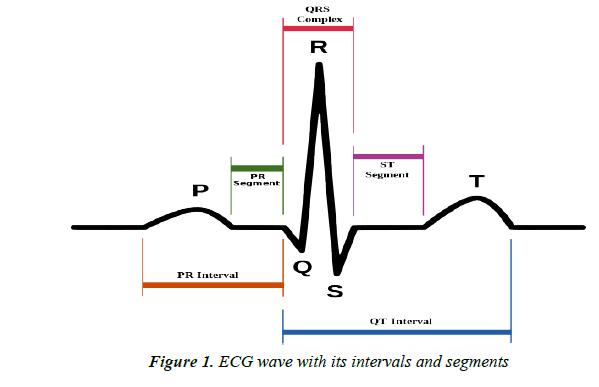 biology-medicine-case-report-intervals