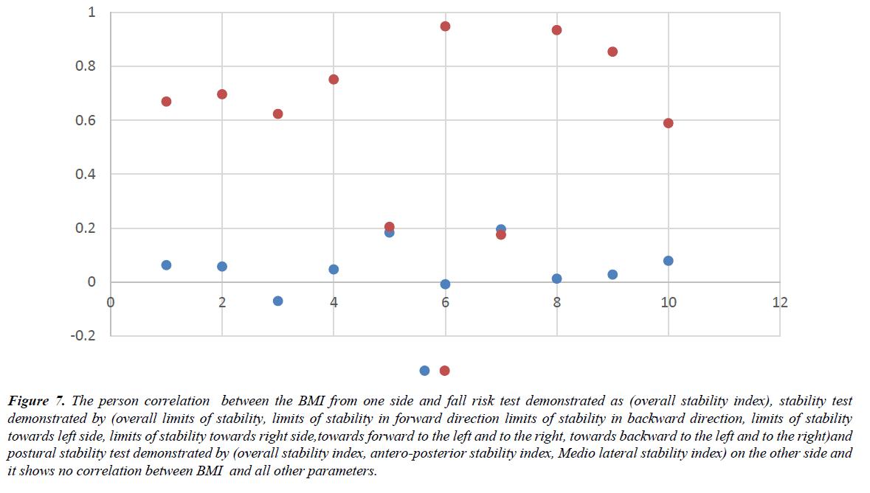 biology-medicine-case-report-person-correlation