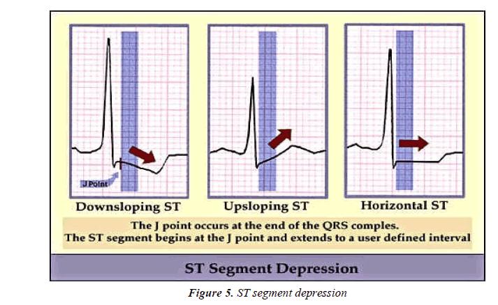 biology-medicine-case-report-segment-depression