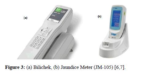 biomedical-imaging-bioengineering-Jaundice-Meter