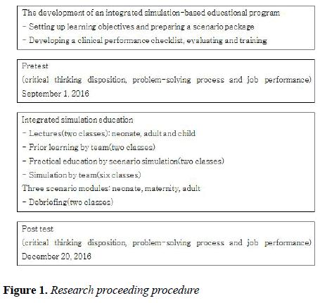 biomedical-imaging-bioengineering-Research-proceeding
