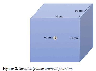 biomedical-imaging-bioengineering-Sensitivity-measurement