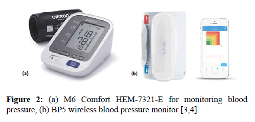 biomedical-imaging-bioengineering-blood-pressure