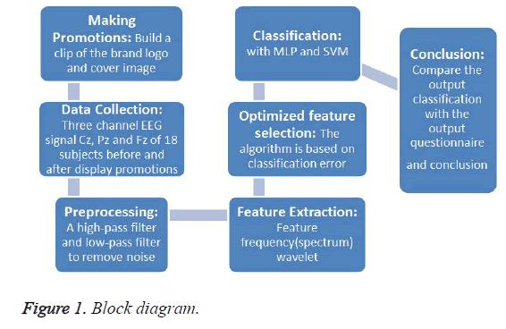 biomedical-imaging-bioengineering-diagram