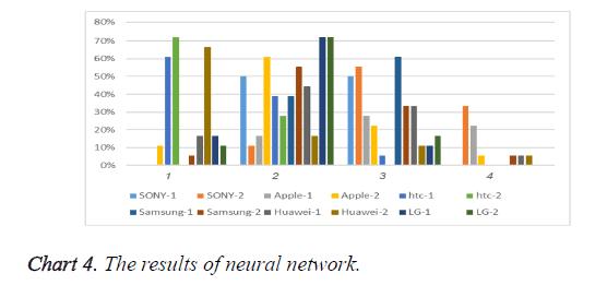 biomedical-imaging-bioengineering-neural-network
