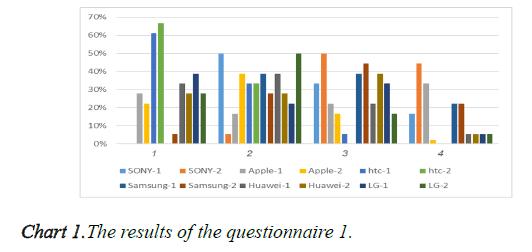biomedical-imaging-bioengineering-questionnaire
