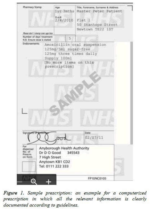 biomedical-pharmaceutical-sciences-Sample-prescription