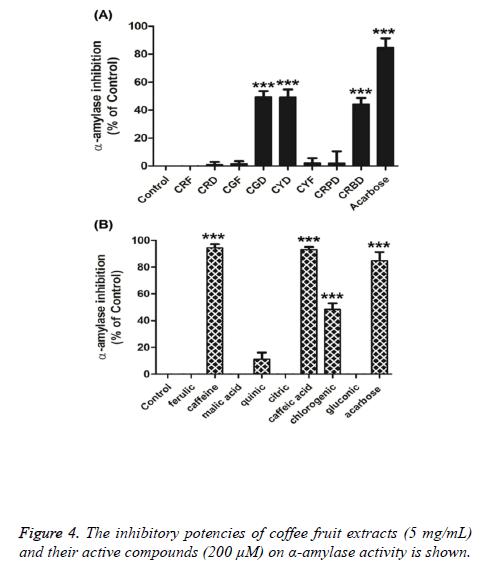 biomedres-inhibitory