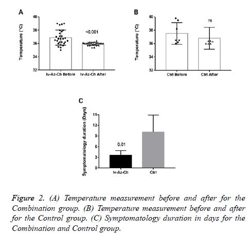 biomedres-measurement