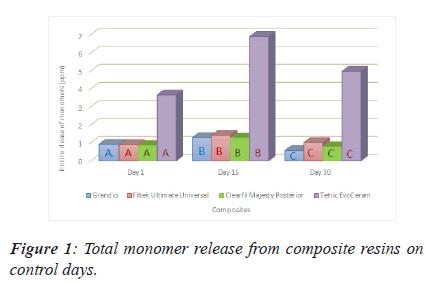 biomedres-monomer