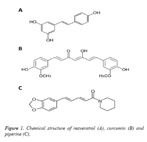 biomedres-resveratrol