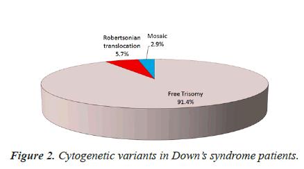 biomedres-variants