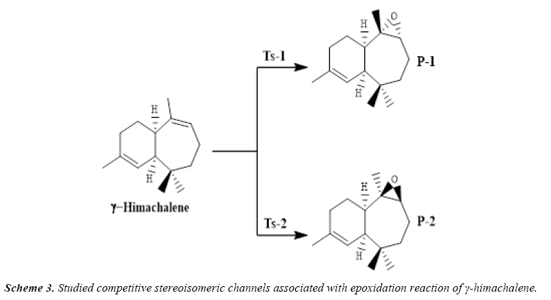 chemical-technology-applications-competitive-stereoisomeric