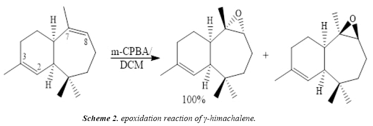 chemical-technology-applications-epoxidation-reaction