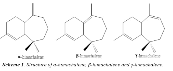 chemical-technology-applications-himachalene-himachalene