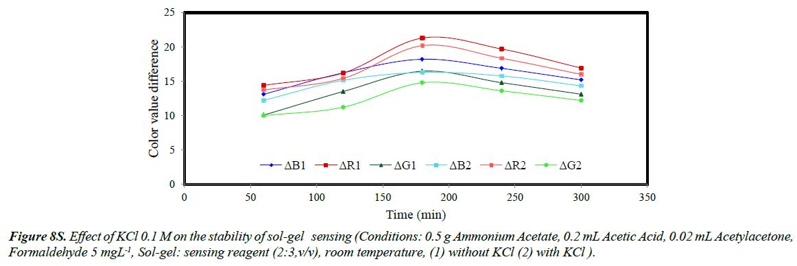 clinical-experimental-toxicology-Ammonium-Acetate