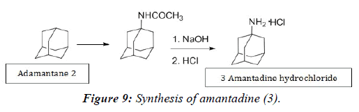 clinical-vaccine-research-Synthesis-amantadine