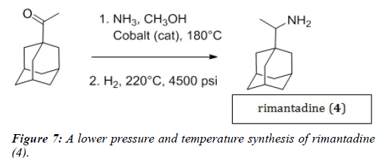 clinical-vaccine-research-temperature-synthesis