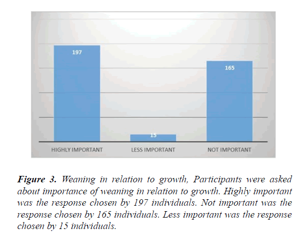 current-pediatric-research-relation-growth