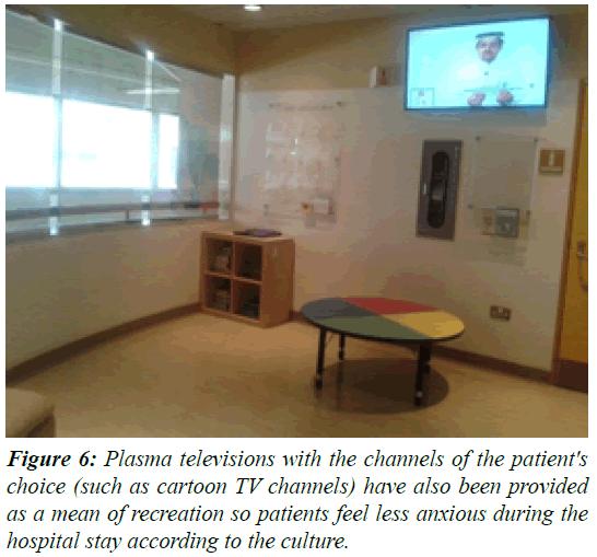 current-pediatrics-Plasma-televisions