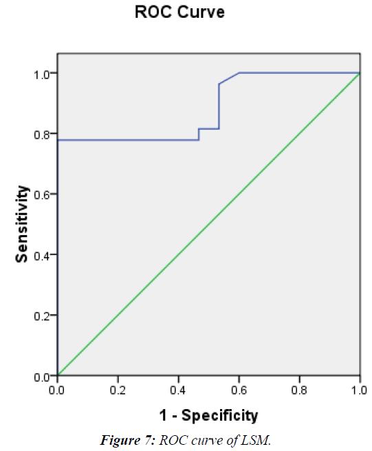 current-pediatrics-ROC-curve