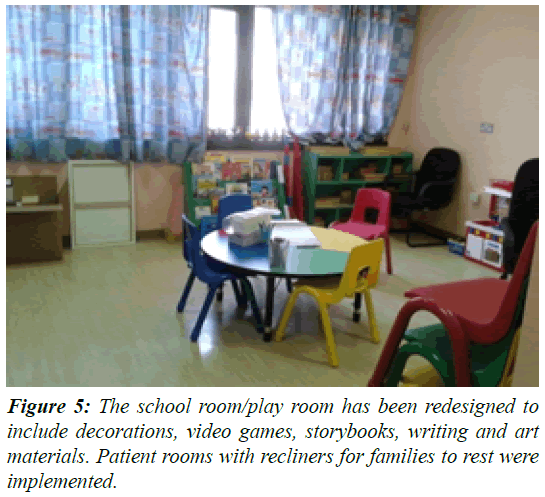current-pediatrics-The-school-room