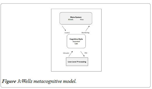 current-pediatrics-metacognitive