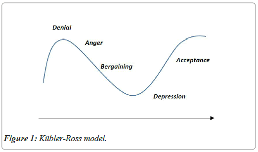current-pediatrics-model