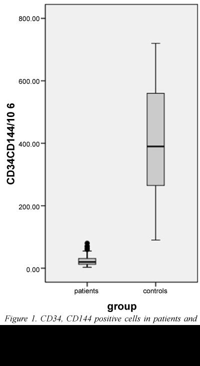 current-pediatrics-positive-cells