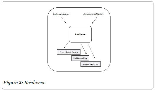 current-pediatrics-resilience