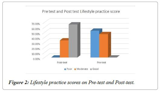 current-pediatrics-scores