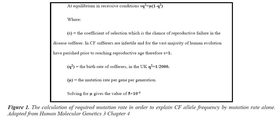 currentpediatrics-CF-allele-frequency