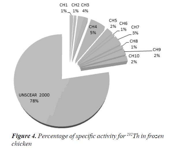 currentpediatrics-Percentage-specific