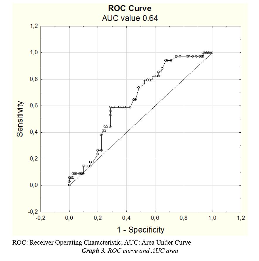 currentpediatrics-ROC-curve